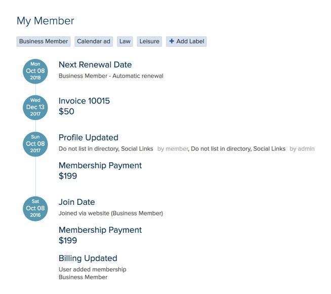 Award Winning Membership Software For Wordpress Weebly Squarespace