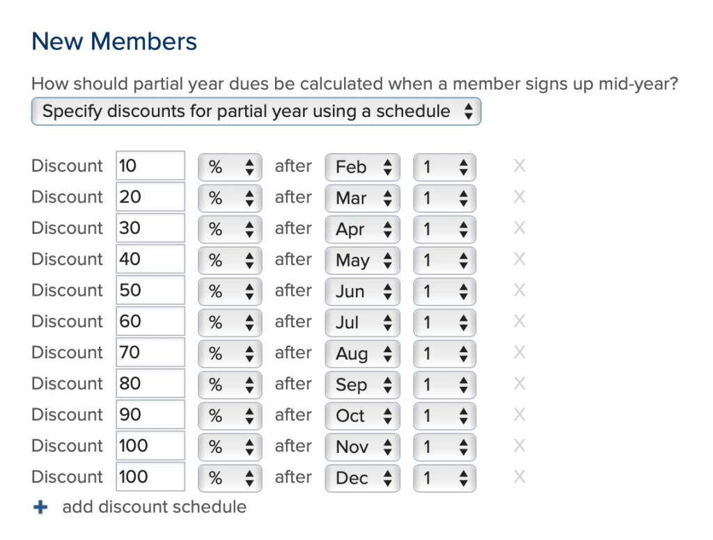 New member discount table
