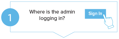 Admin login step 1 - Where is the admin logging in?