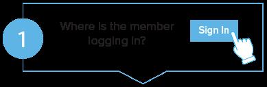 Member login step 1 - Where is the member logging in?