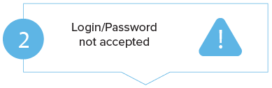 Admin login step 2- Login/Password not accepted