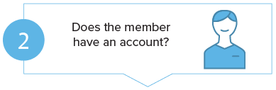 Member login step 2 - Does the member have an account?